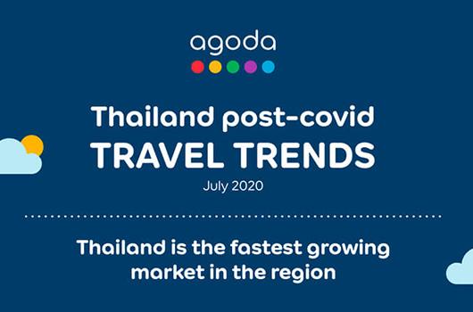 Travel intent 2020 Thailand